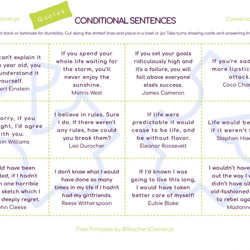 Conditional Sentences in Quotes